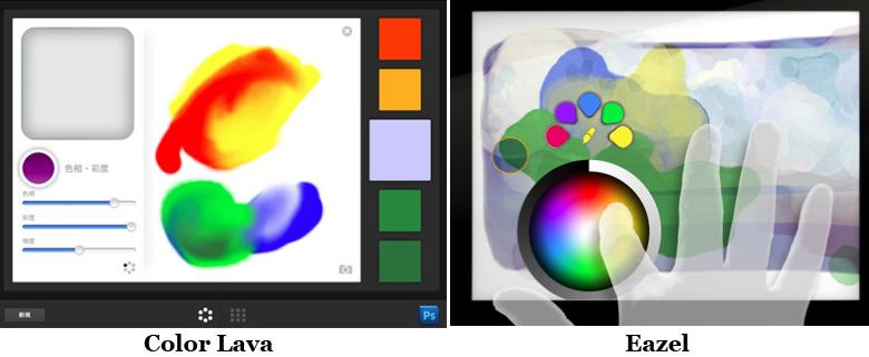 Adobe Color Lava/Eazel/Nav for Photoshop