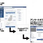 Facebook向けリサーチサービス