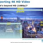 Ivy Bridge、高解像度ディスプレイに対応