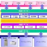 SOAベースのイメージングプラットフォーム