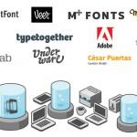 Adobe、NitobiとTypekitを買収
