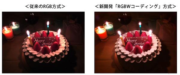 ソニー開発の「RGBWコーディング」機能
