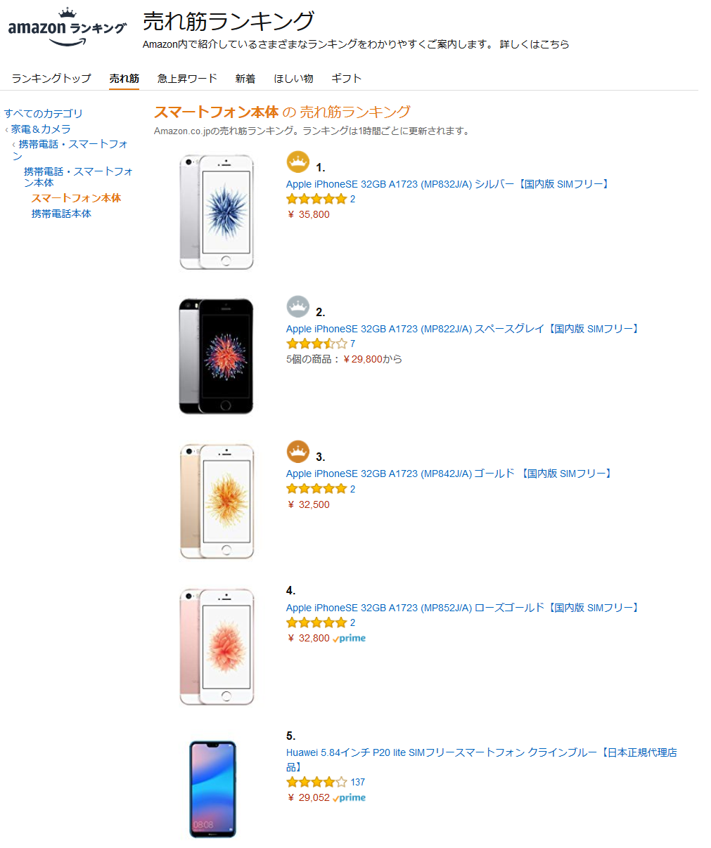 2018-09-14 Amazon Smartphone Best Seller Ranking