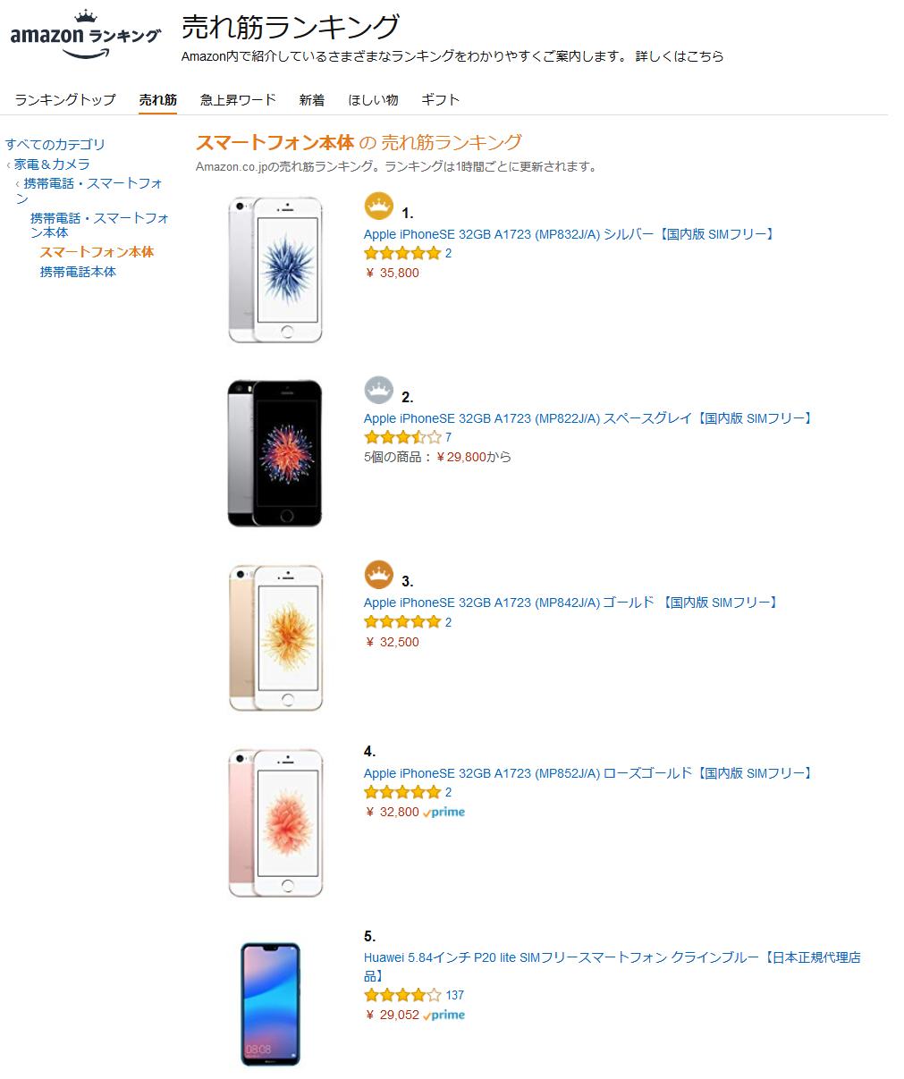 2018-09-14 Amazon Smartphone Best Seller Ranking