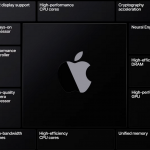 Apple Silicon architecture